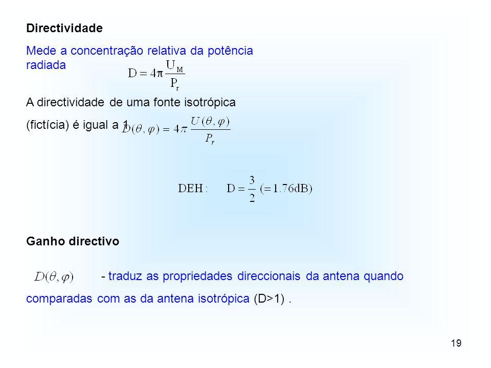 Directividade Mede a concentração relativa da potência radiada. A directividade de uma fonte isotrópica (fictícia) é igual a 1.