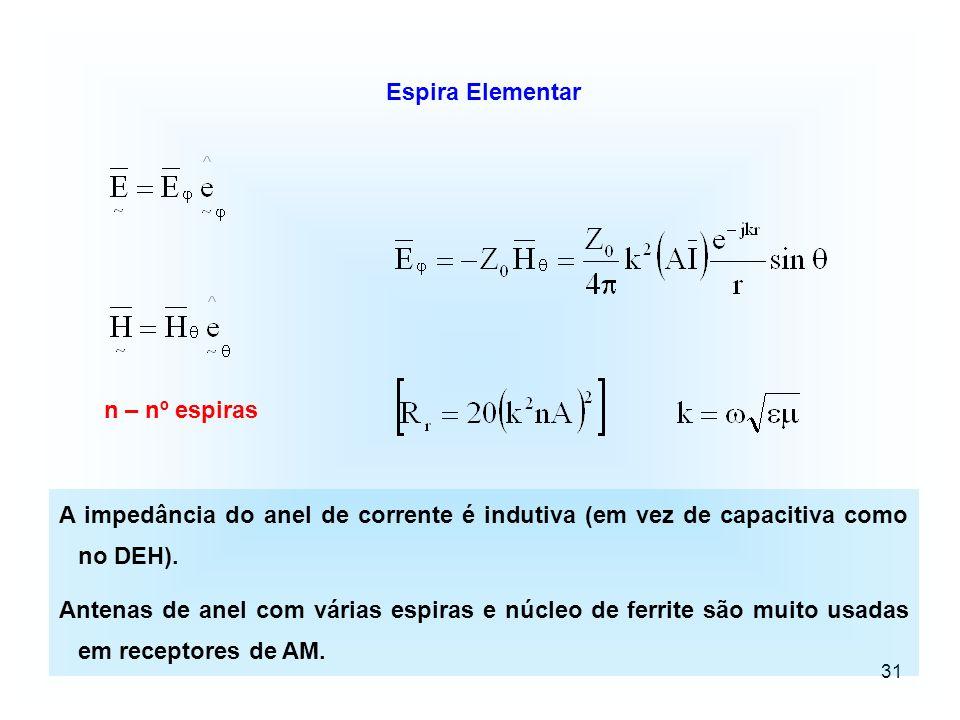 Espira Elementar n – nº espiras. A impedância do anel de corrente é indutiva (em vez de capacitiva como no DEH).