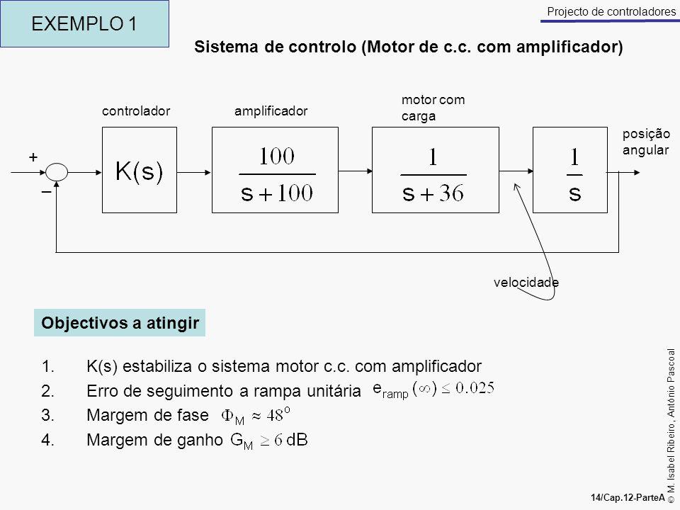 EXEMPLO 1 Sistema de controlo (Motor de c.c. com amplificador) + _
