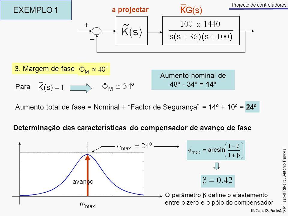 EXEMPLO 1 a projectar + _ 3. Margem de fase Aumento nominal de