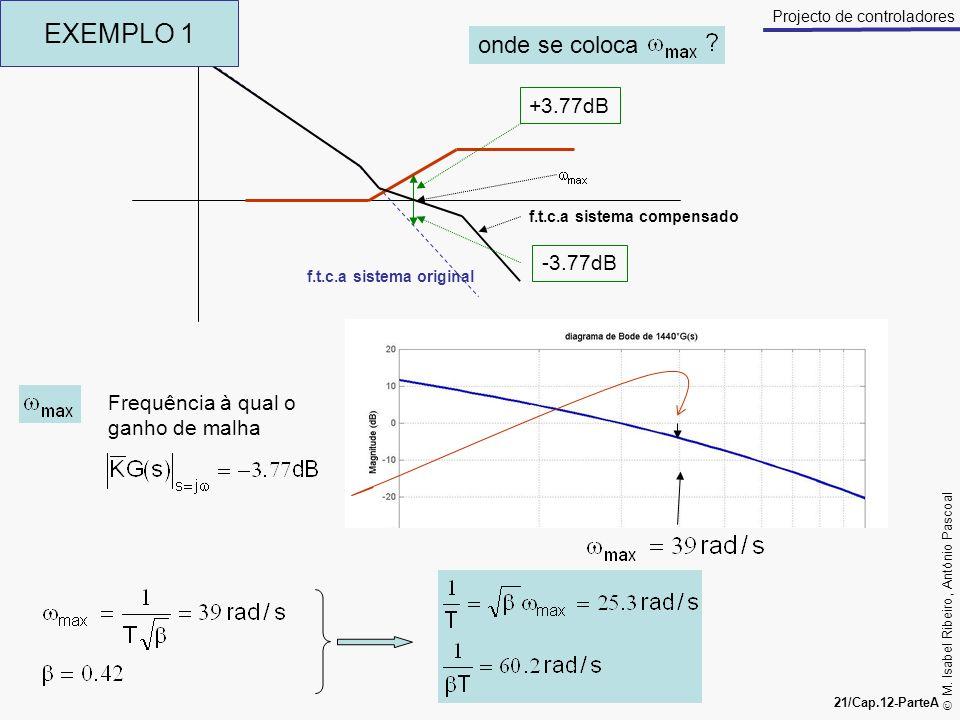 EXEMPLO 1 onde se coloca +3.77dB -3.77dB