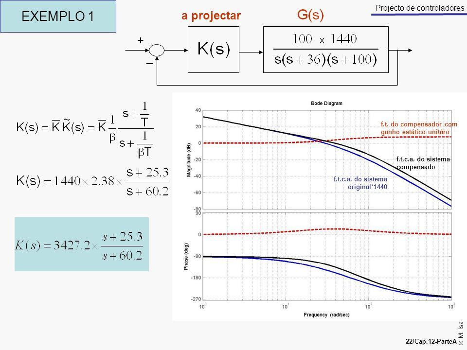 EXEMPLO 1 a projectar. + _. f.t. do compensador com ganho estático unitáro. f.t.c.a. do sistema compensado.