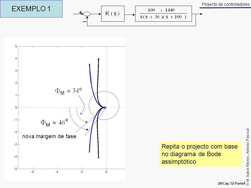 EXEMPLO 1 + _ nova margem de fase Repita o projecto com base no diagrama de Bode assimptótico