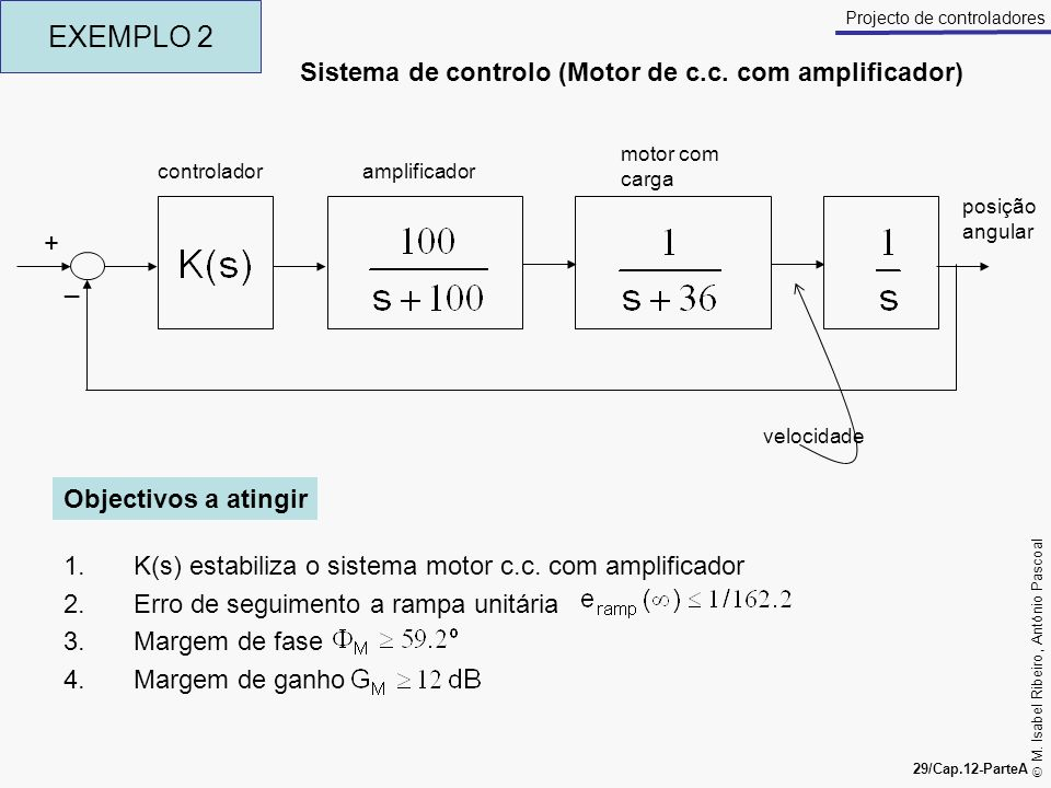 EXEMPLO 2 Sistema de controlo (Motor de c.c. com amplificador) + _