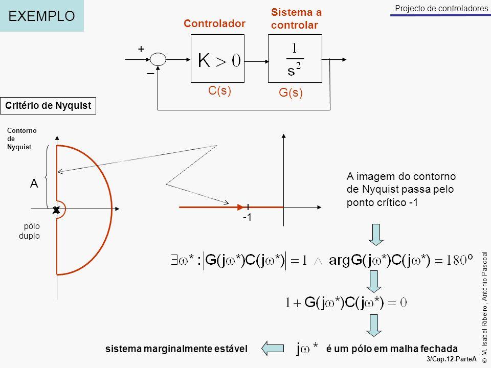 EXEMPLO + _ C(s) G(s) A x x Sistema a controlar Controlador