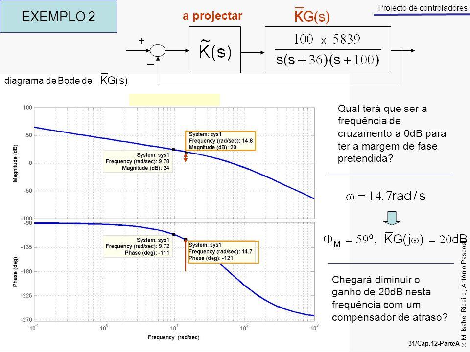EXEMPLO 2 a projectar. + _. diagrama de Bode de. Qual terá que ser a frequência de cruzamento a 0dB para ter a margem de fase pretendida