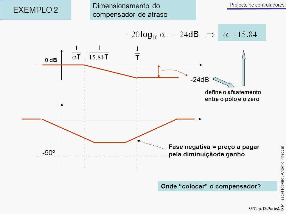 EXEMPLO 2 Dimensionamento do compensador de atraso -24dB -90º
