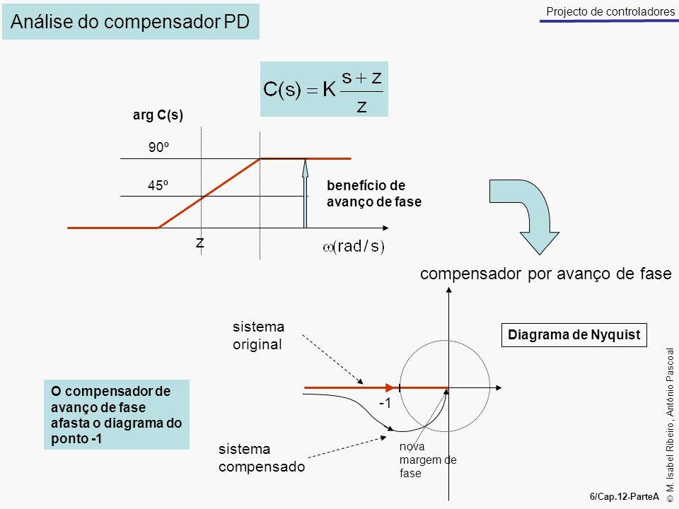 Análise do compensador PD