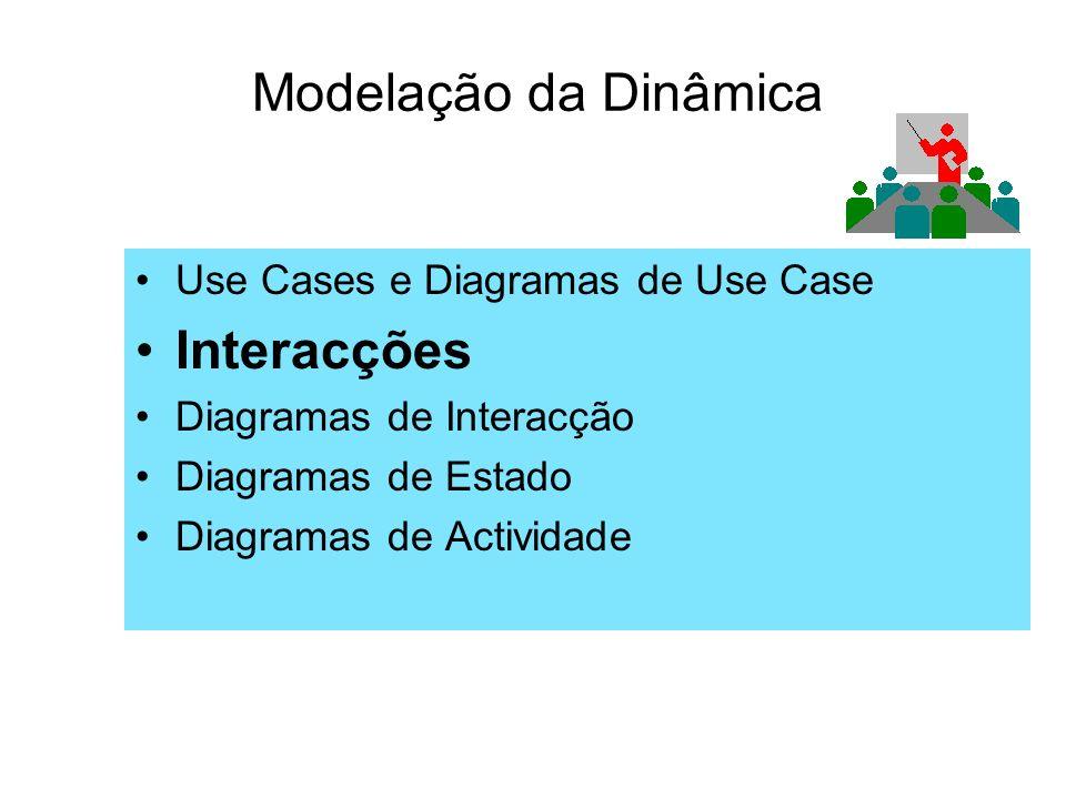 Modelação da Dinâmica Interacções Use Cases e Diagramas de Use Case