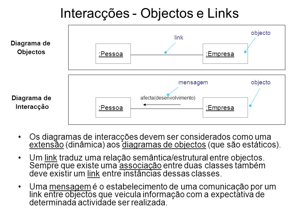 Interacções - Objectos e Links
