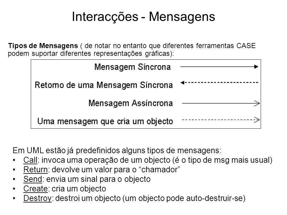 Interacções - Mensagens