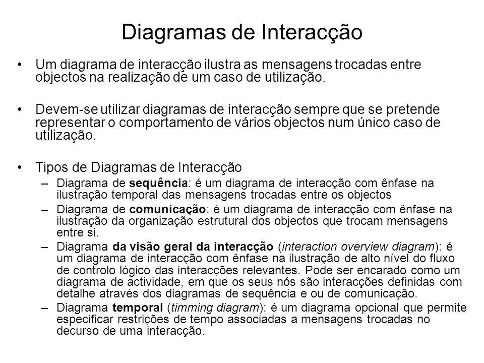 Diagramas de Interacção