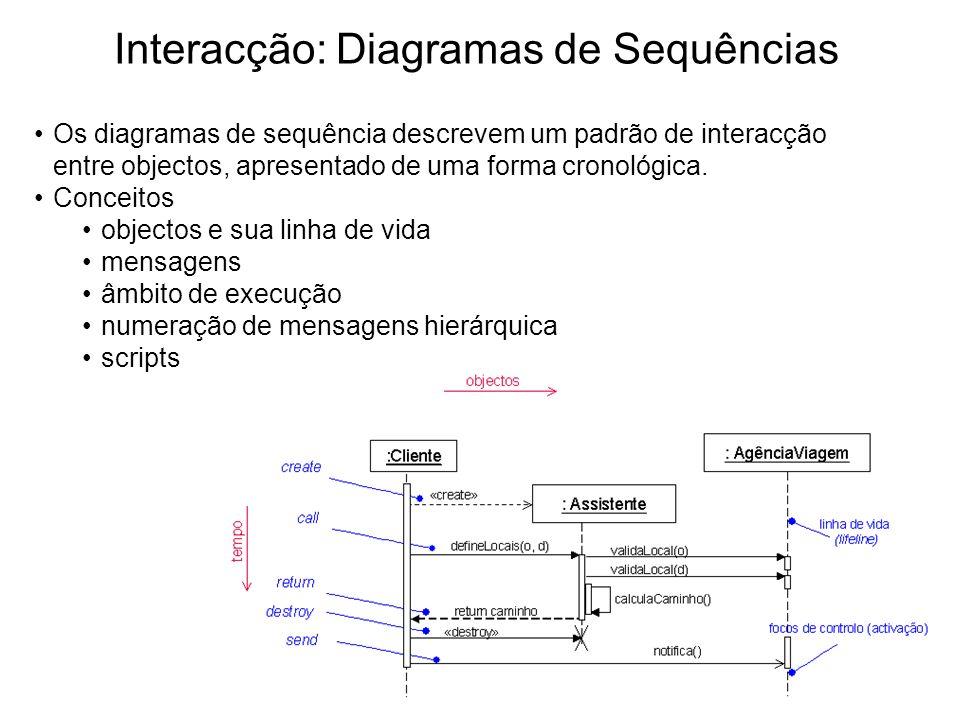 Interacção: Diagramas de Sequências