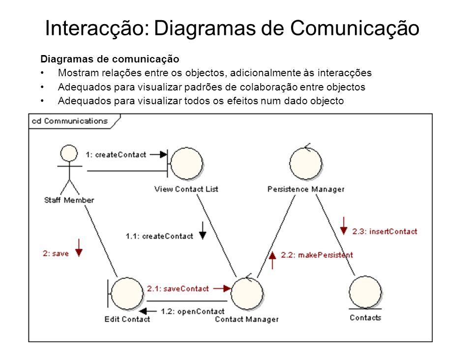 Interacção: Diagramas de Comunicação
