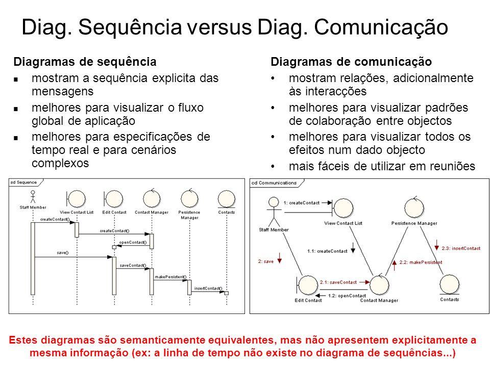 Diag. Sequência versus Diag. Comunicação