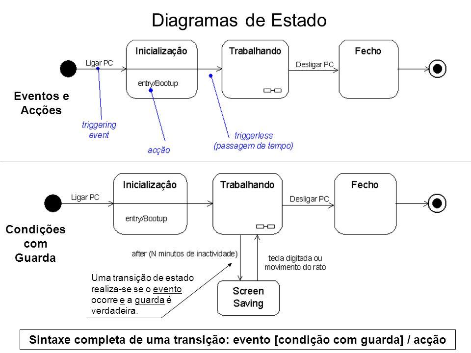Diagramas de Estado Eventos e Acções Condições com Guarda