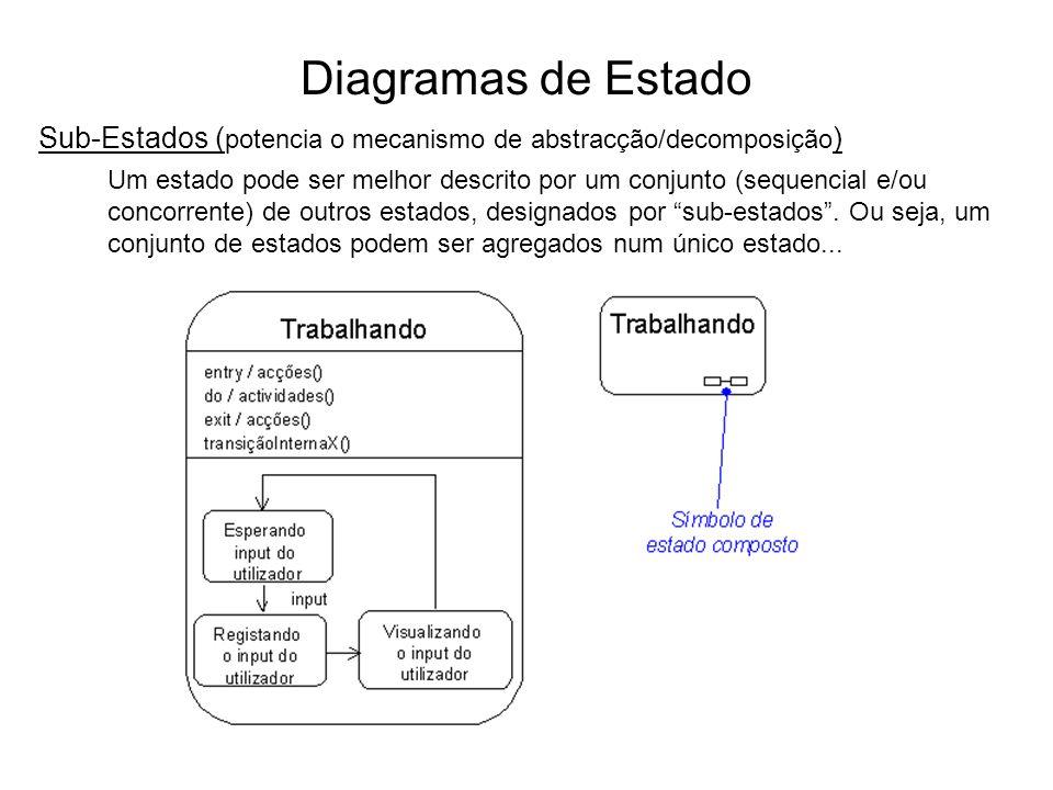 Sub-Estados (potencia o mecanismo de abstracção/decomposição)