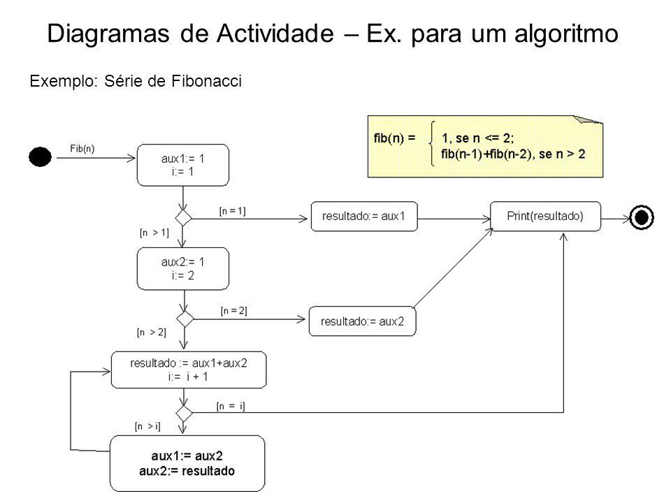 Diagramas de Actividade – Ex. para um algoritmo