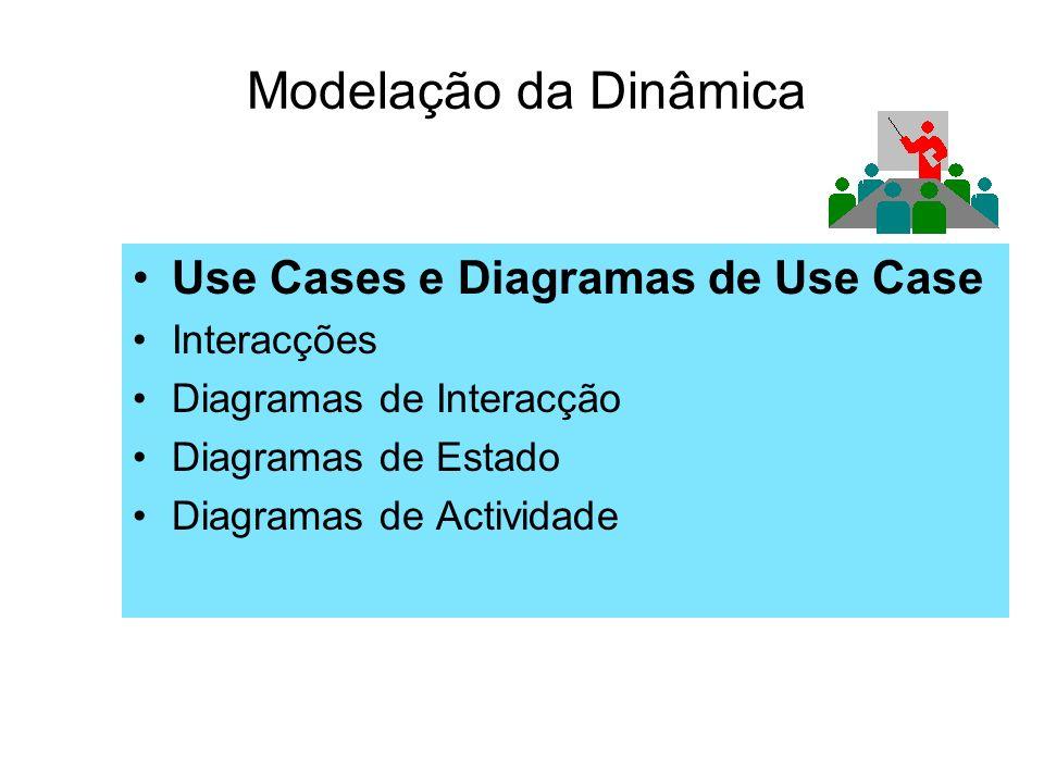 Modelação da Dinâmica Use Cases e Diagramas de Use Case Interacções