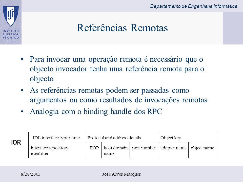 Referências Remotas Para invocar uma operação remota é necessário que o objecto invocador tenha uma referência remota para o objecto.