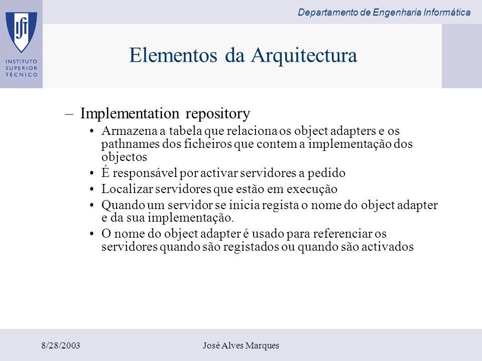 Elementos da Arquitectura
