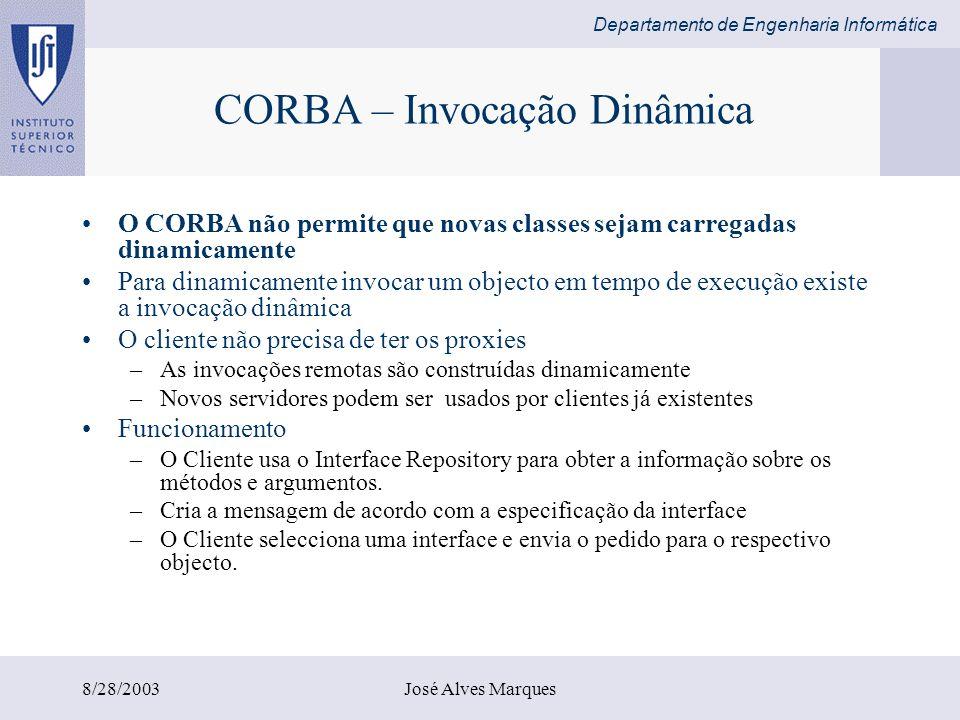 CORBA – Invocação Dinâmica