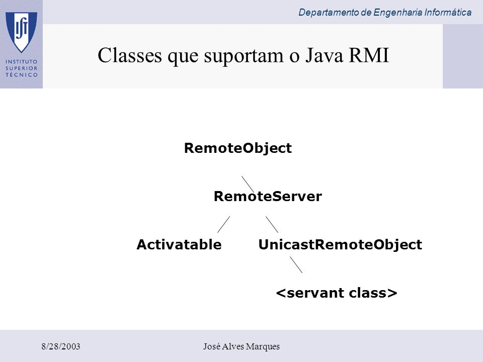Classes que suportam o Java RMI