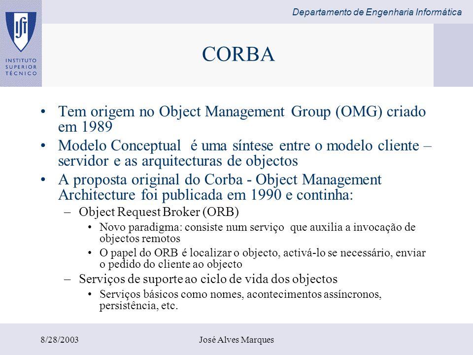CORBA Tem origem no Object Management Group (OMG) criado em 1989