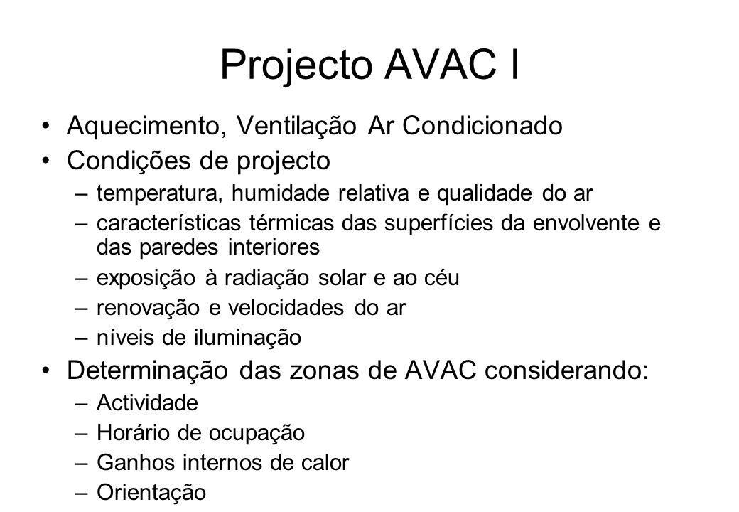 Projecto AVAC I Aquecimento, Ventilação Ar Condicionado
