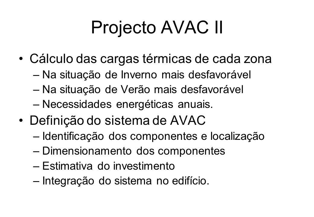 Projecto AVAC II Cálculo das cargas térmicas de cada zona