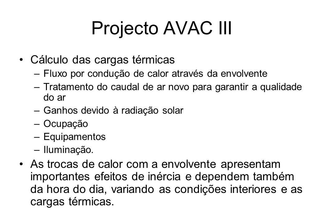 Projecto AVAC III Cálculo das cargas térmicas