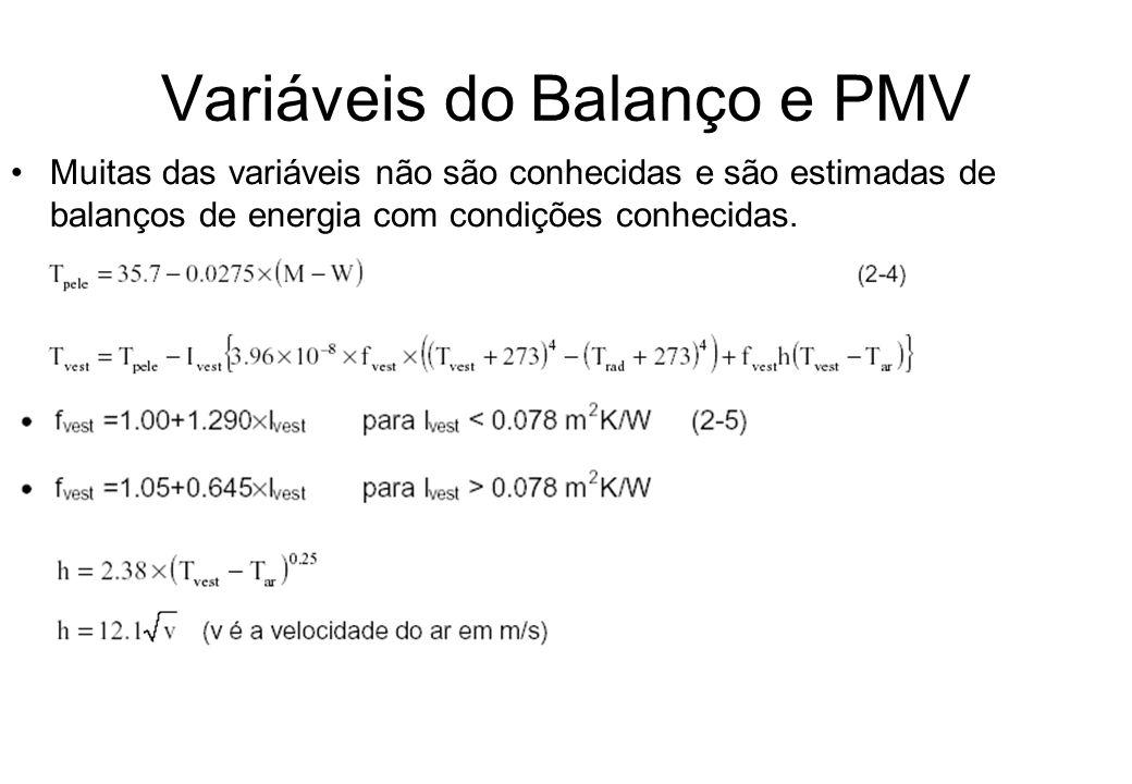 Variáveis do Balanço e PMV