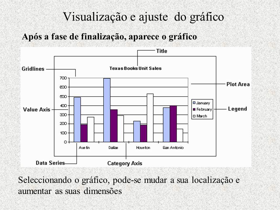 Visualização e ajuste do gráfico