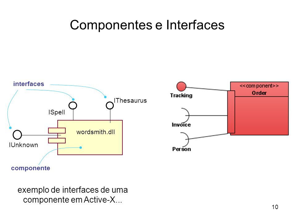 Componentes e Interfaces