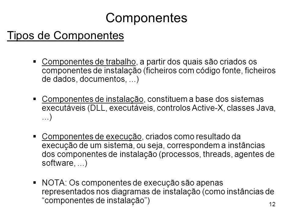 Componentes Tipos de Componentes
