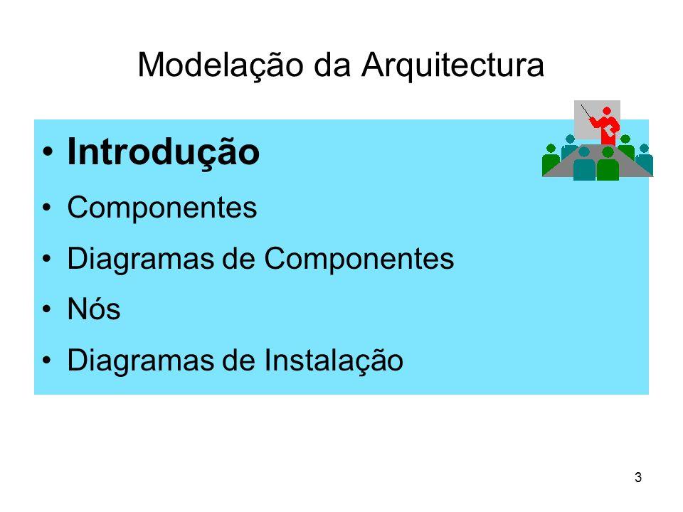 Modelação da Arquitectura