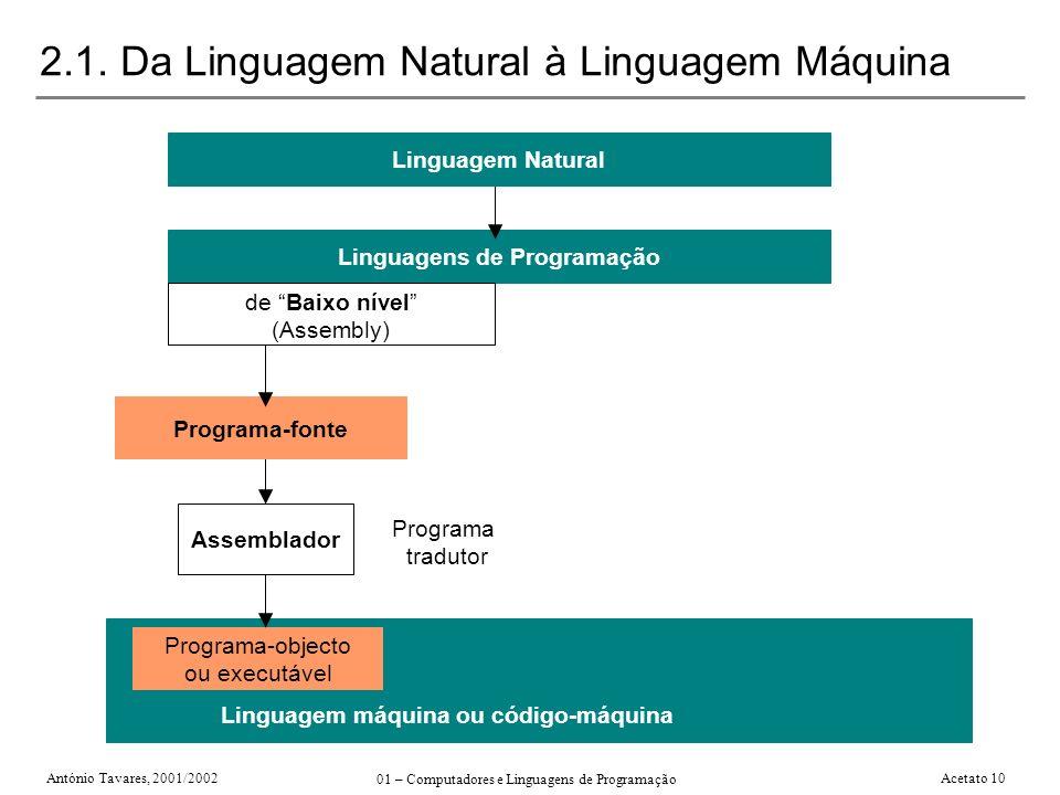 2.1. Da Linguagem Natural à Linguagem Máquina