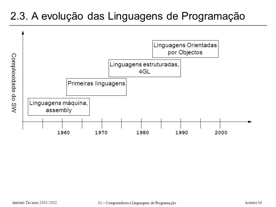 2.3. A evolução das Linguagens de Programação