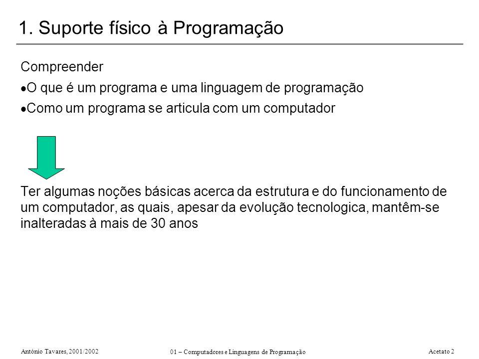 1. Suporte físico à Programação