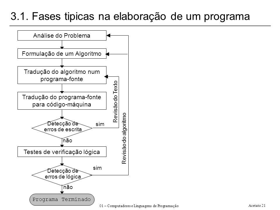 3.1. Fases tipicas na elaboração de um programa