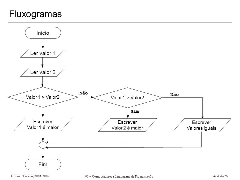 Fluxogramas Inicio Ler valor 1 Ler valor 2 Fim Valor 1 > Valor2