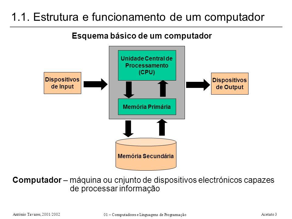 1.1. Estrutura e funcionamento de um computador