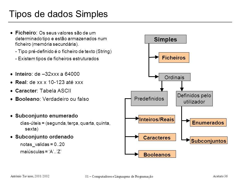 Tipos de dados Simples Simples