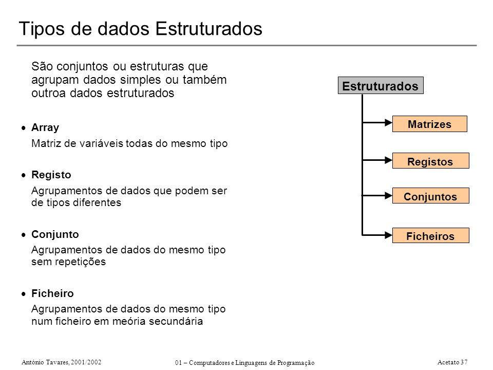 Tipos de dados Estruturados
