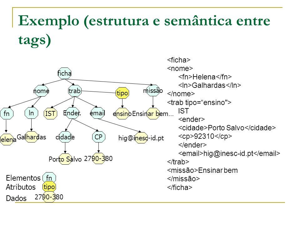 Exemplo (estrutura e semântica entre tags)