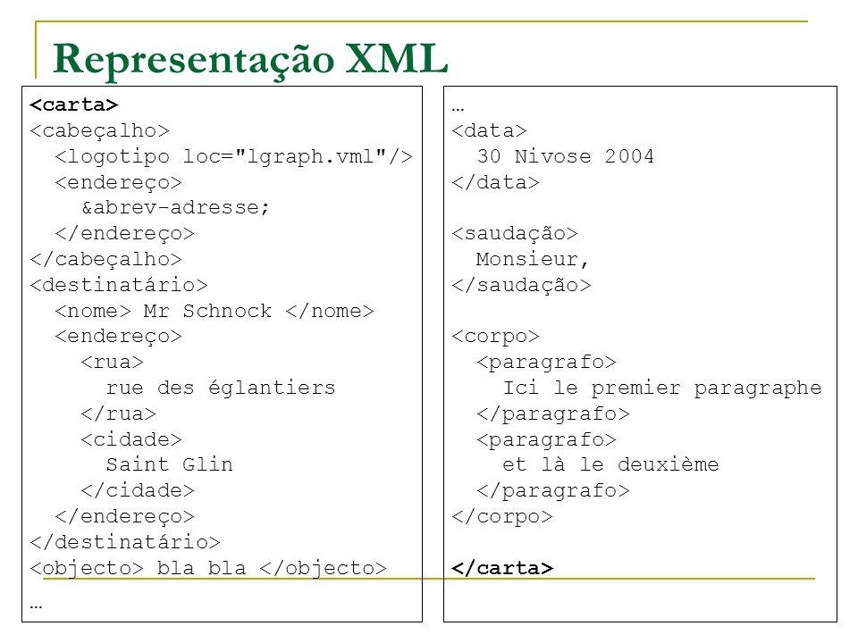 Representação XML <carta> <cabeçalho>