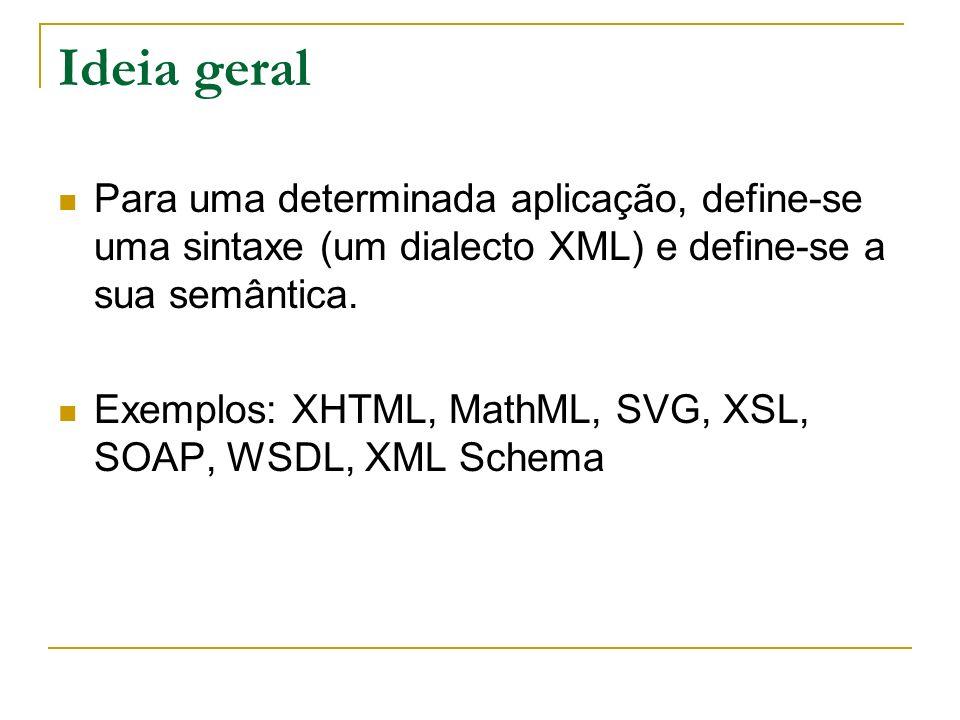 Ideia geralPara uma determinada aplicação, define-se uma sintaxe (um dialecto XML) e define-se a sua semântica.