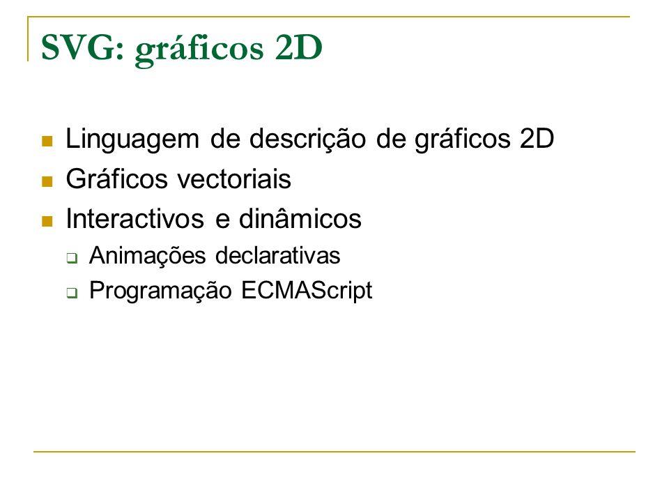 SVG: gráficos 2D Linguagem de descrição de gráficos 2D