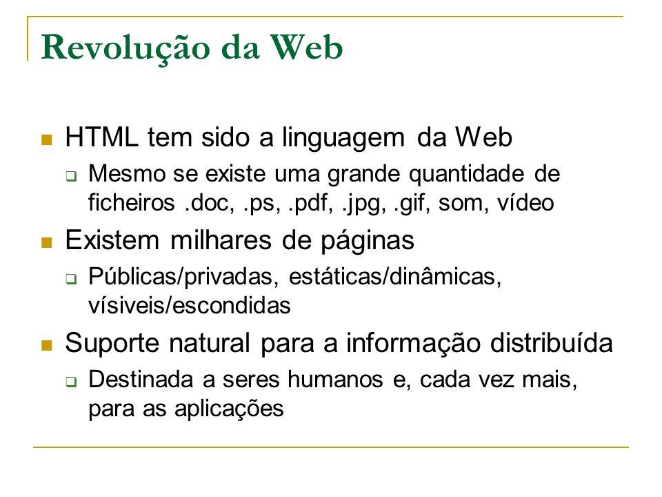 Revolução da Web HTML tem sido a linguagem da Web