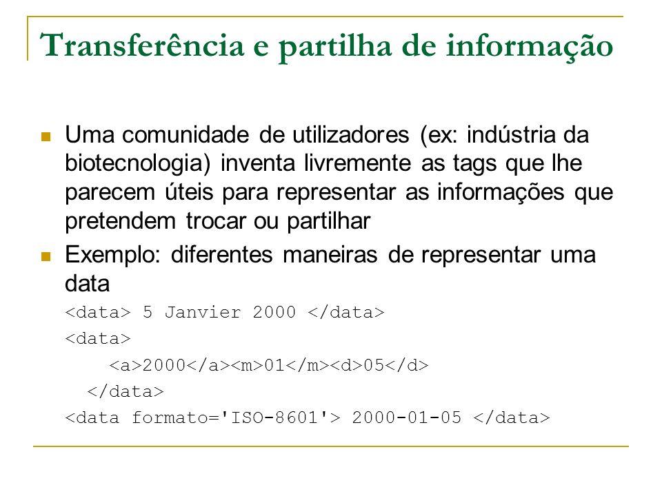 Transferência e partilha de informação